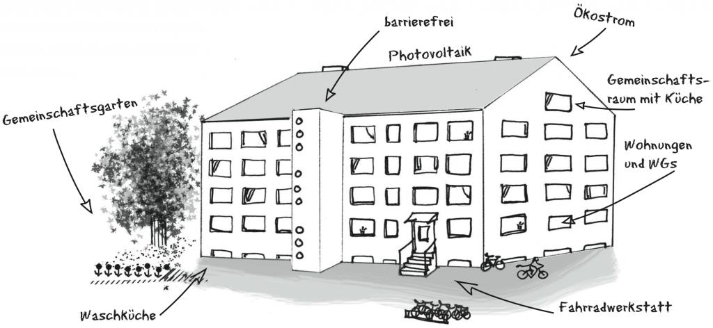 Grafik Haus mit Zielen 300dpi